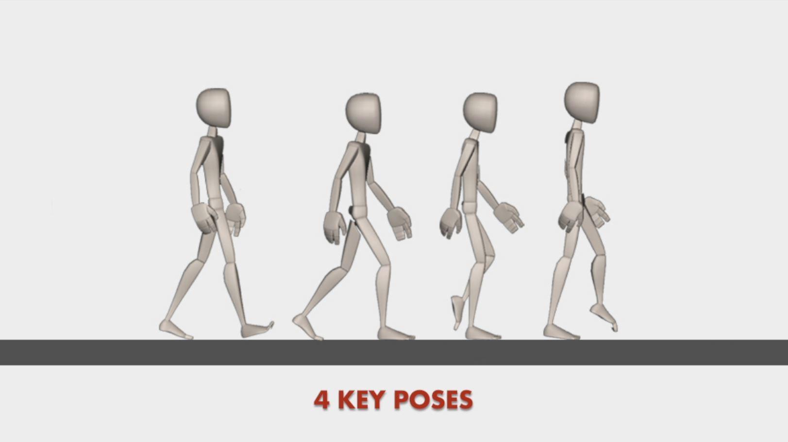walk cycle animation key poses