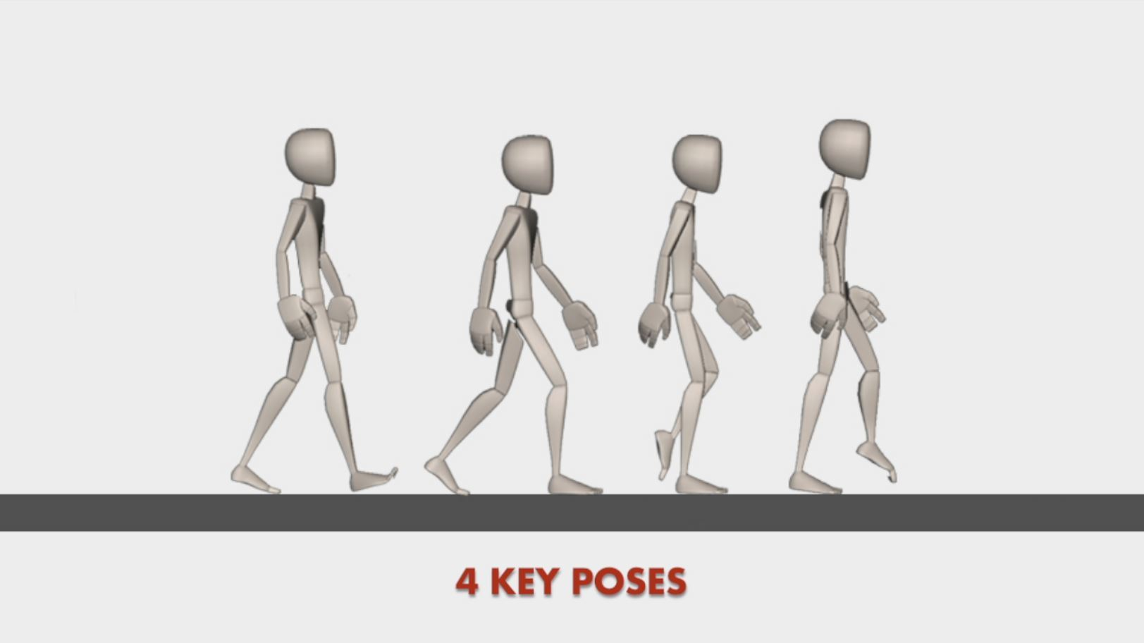 Animated Walking Cycles - #GolfClub