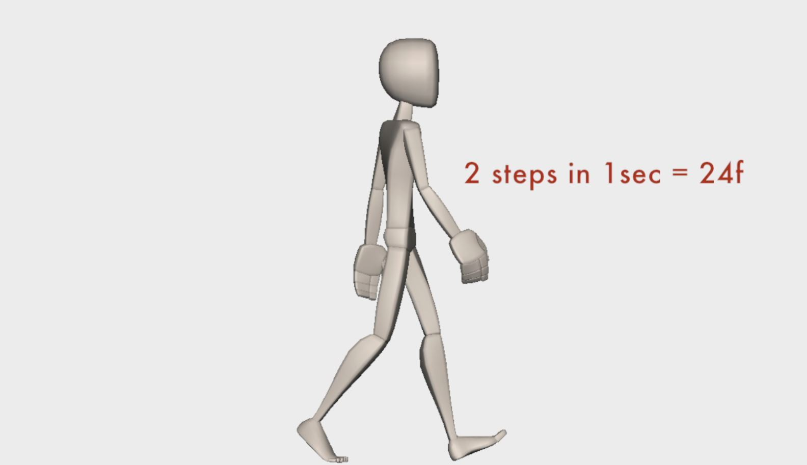 Walk Cycle Animation Blueprint A How To Tutorial Rusty Animator